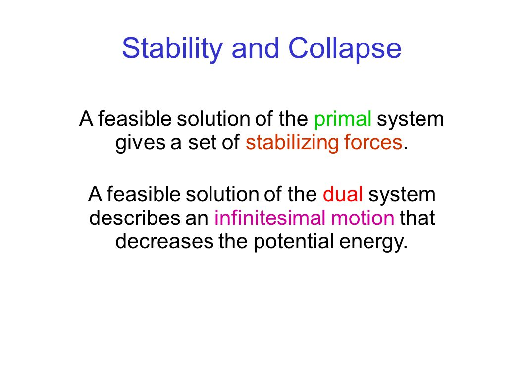 Stability and Collapse A feasible solution of the primal system gives a set of stabilizing forces.