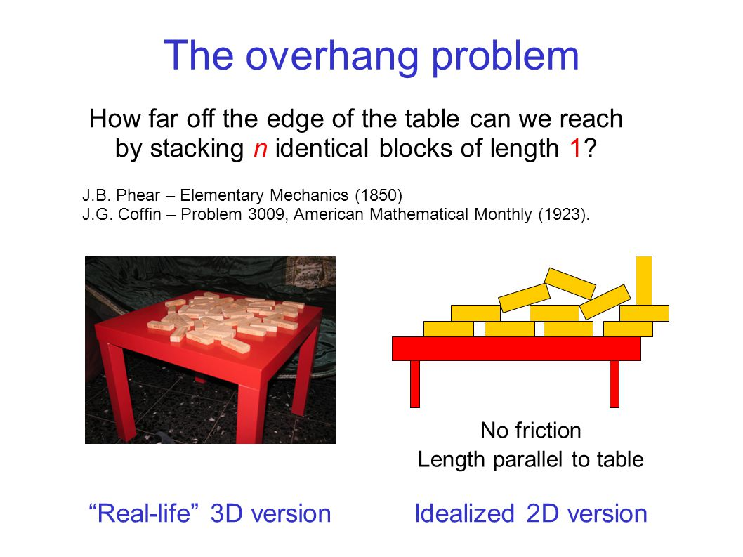 The overhang problem How far off the edge of the table can we reach by stacking n identical blocks of length 1? J.B. Phear – Elementary Mechanics (185