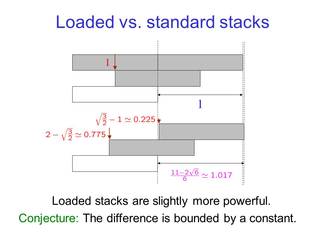 Loaded vs. standard stacks Loaded stacks are slightly more powerful. Conjecture: The difference is bounded by a constant.