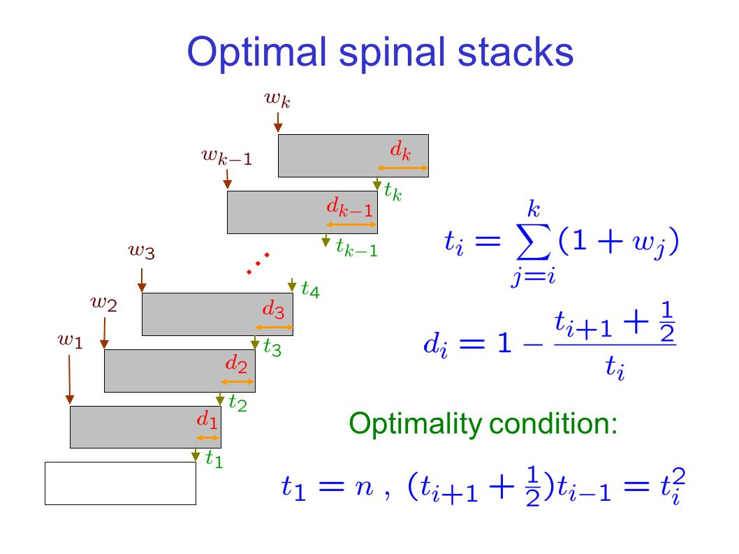 … Optimality condition: