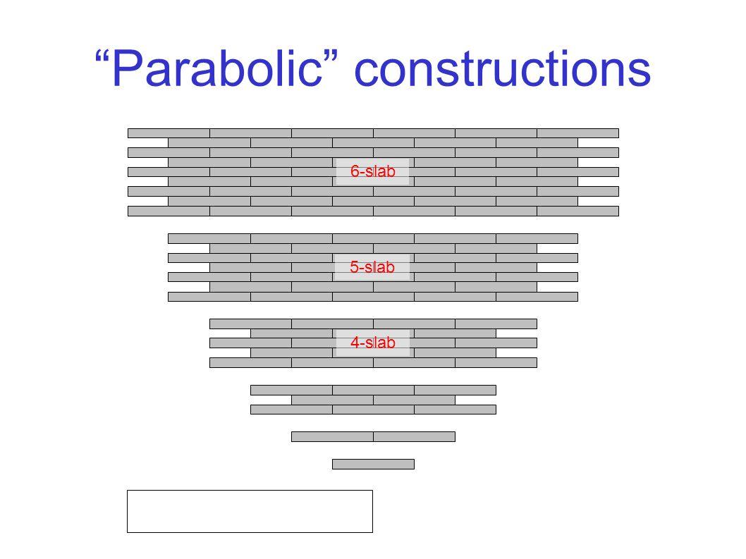 Parabolic constructions 6-slab 5-slab 4-slab