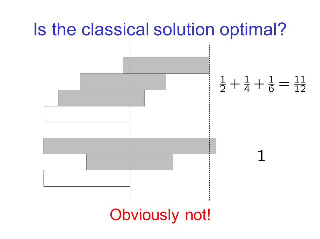 Is the classical solution optimal Obviously not!