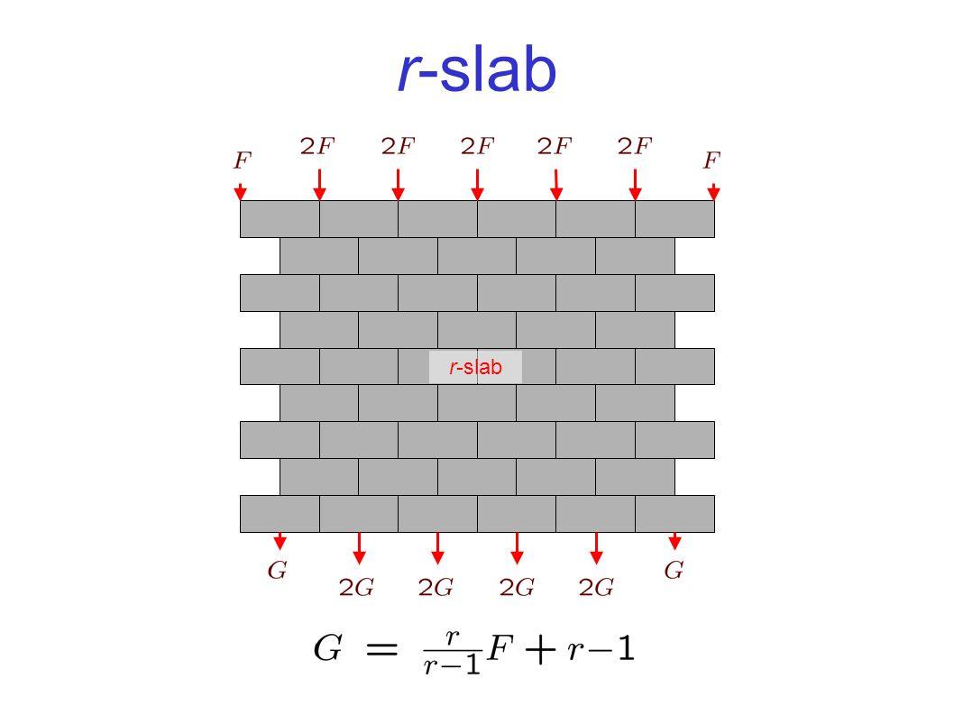 r-slab