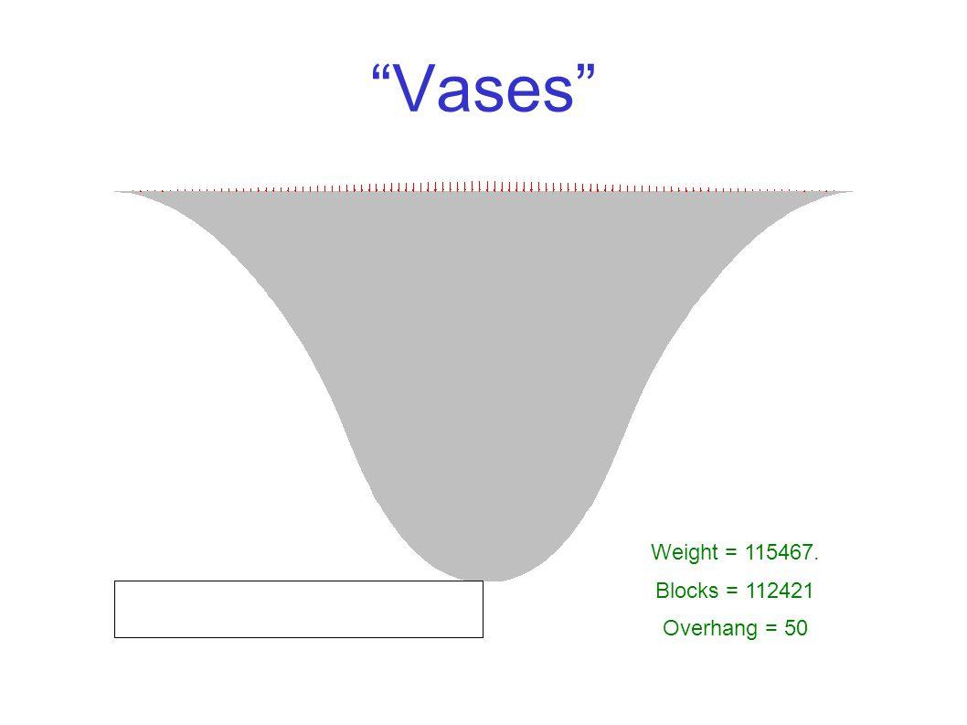 Vases Weight = 115467. Blocks = 112421 Overhang = 50