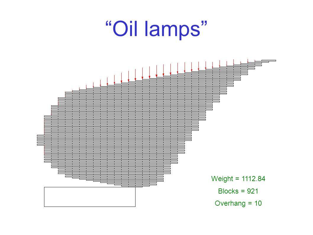 Oil lamps Weight = 1112.84 Blocks = 921 Overhang = 10