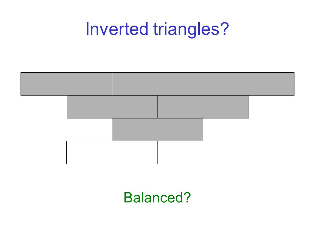 Inverted triangles? Balanced?