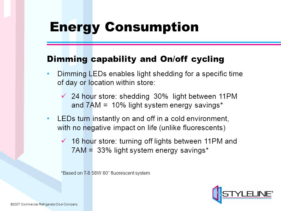 ©2007 Commercial Refrigerator Door Company Dimming capability and On/off cycling Dimming LEDs enables light shedding for a specific time of day or location within store: 24 hour store: shedding 30% light between 11PM and 7AM = 10% light system energy savings* LEDs turn instantly on and off in a cold environment, with no negative impact on life (unlike fluorescents) 16 hour store: turning off lights between 11PM and 7AM = 33% light system energy savings* *Based on T-8 58W 60 fluorescent system Energy Consumption