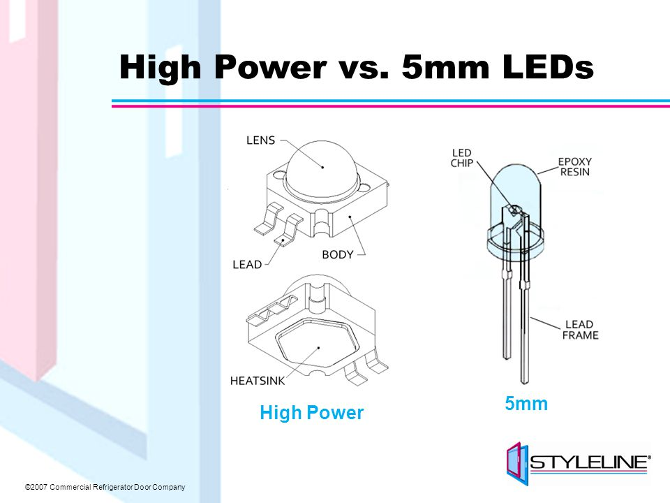 ©2007 Commercial Refrigerator Door Company High Power vs. 5mm LEDs 5mm High Power