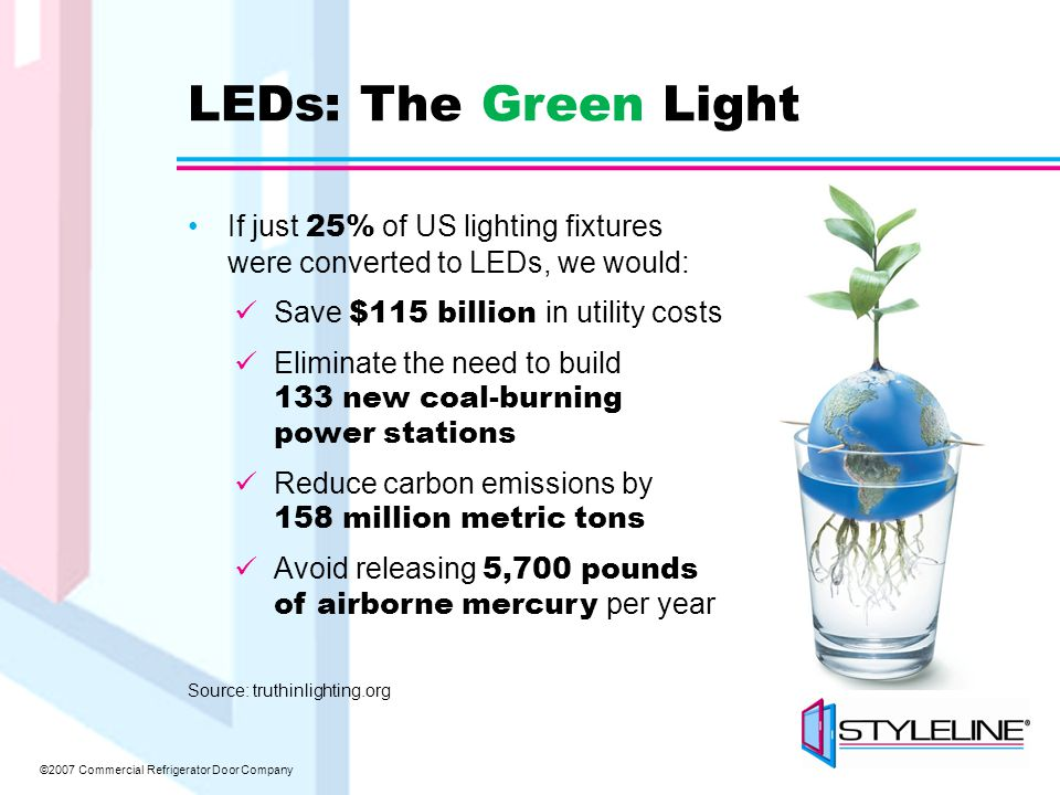 ©2007 Commercial Refrigerator Door Company LEDs: The Green Light If just 25% of US lighting fixtures were converted to LEDs, we would: Save $115 billion in utility costs Eliminate the need to build 133 new coal-burning power stations Reduce carbon emissions by 158 million metric tons Avoid releasing 5,700 pounds of airborne mercury per year Source: truthinlighting.org