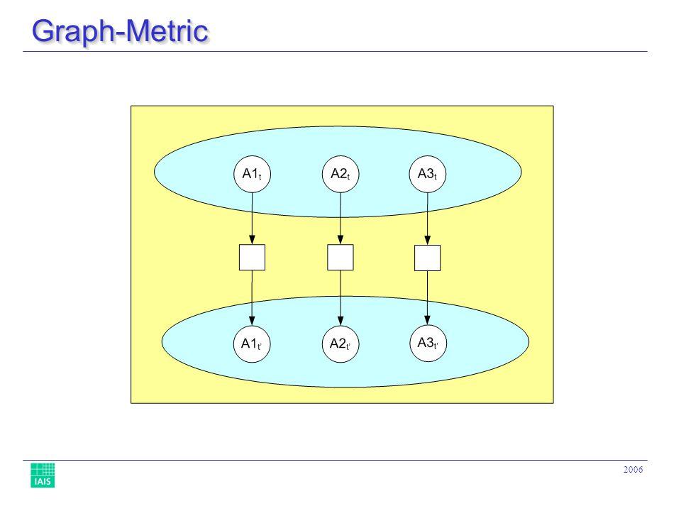 2006 Graph-MetricGraph-Metric
