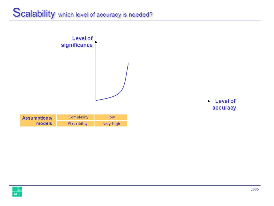 2006 Assumptions/ models Complexity Plausibility low very high Level of significance S calability which level of accuracy is needed.