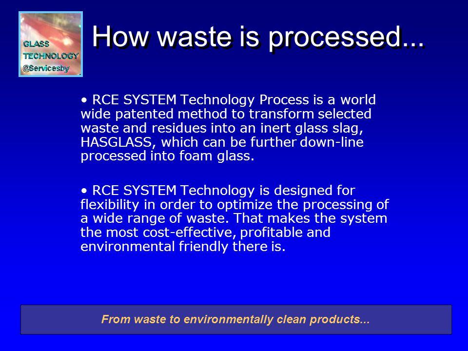 Metals (Alu,FE) How waste is processed...