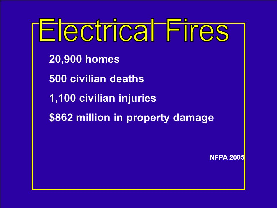 Lamp, light fixture, or light bulb – 28% Wiring – 22 % Outlet, receptacle, or switch – 17% Defective cords and plugs start 12% of electrical fires but cause 39% of civilian deaths resulting from electrical fires!