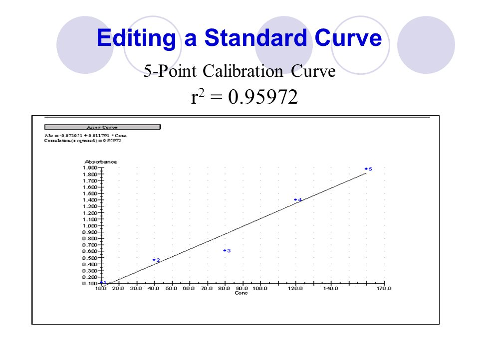 ISSUE: Standard Curve Case Study #2(a) LMA curve is OK, G/F curve has poor duplicates & poor r 2 value RESOLUTION: Verify delta A values (replace G/F reagents) Consider editing G/F Standard Curve Run Self Test