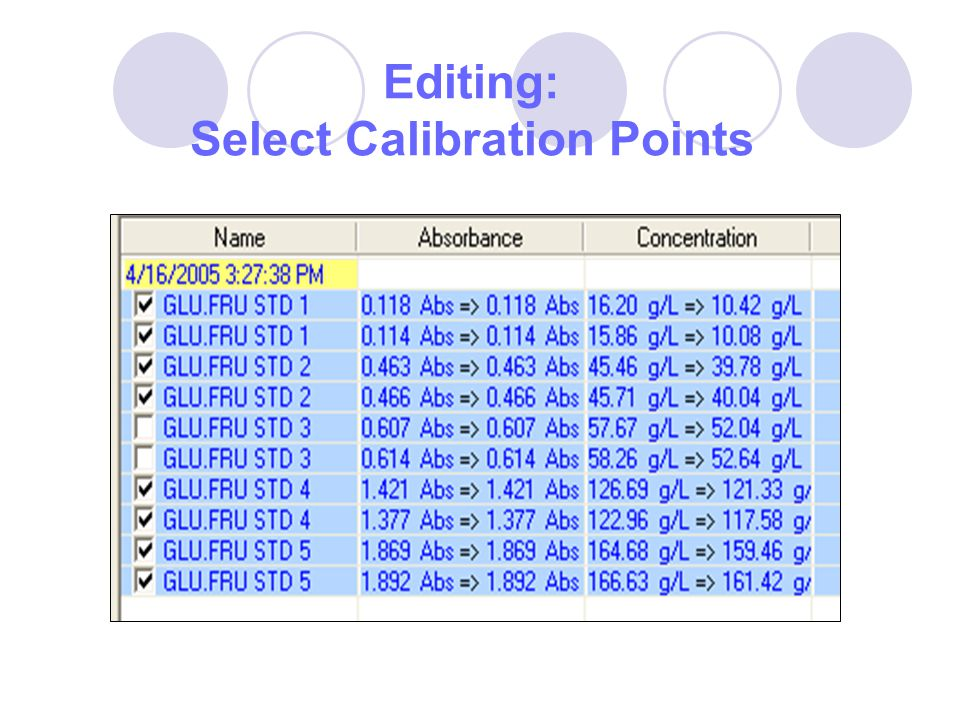 Editing a Standard Curve 5-Point Calibration Curve r 2 = 0.95972