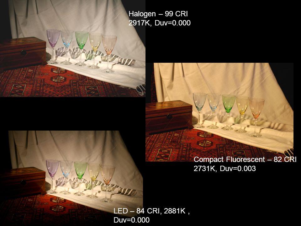 Halogen – 99 CRI 2917K, Duv=0.000 Compact Fluorescent – 82 CRI 2731K, Duv=0.003 LED – 84 CRI, 2881K, Duv=0.000