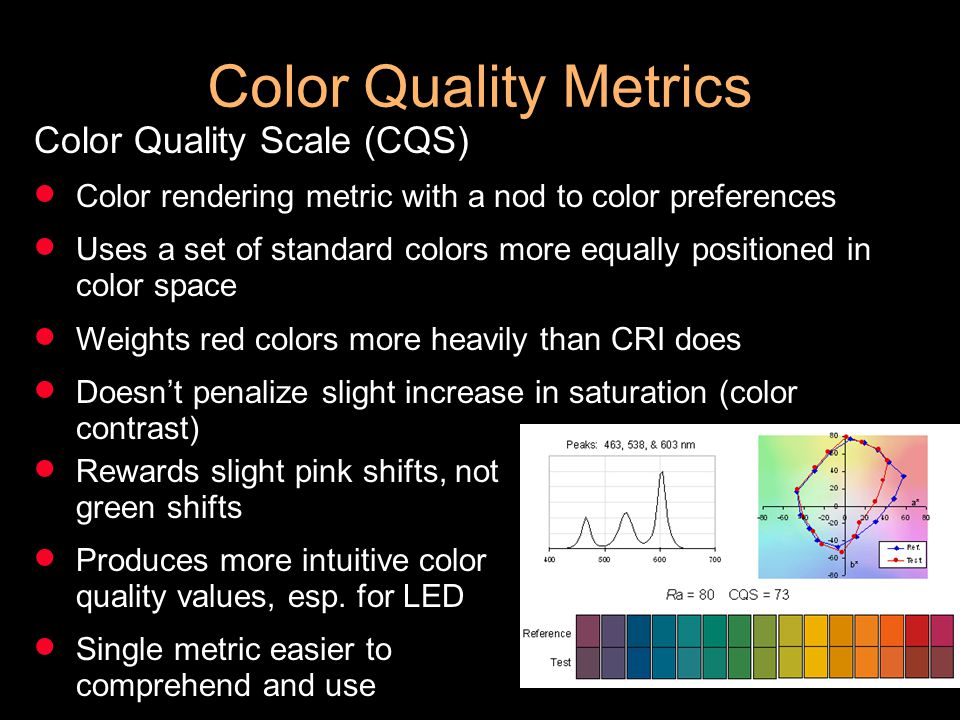 Color Quality Metrics Color Quality Scale (CQS) Color rendering metric with a nod to color preferences Uses a set of standard colors more equally positioned in color space Weights red colors more heavily than CRI does Doesnt penalize slight increase in saturation (color contrast) Rewards slight pink shifts, not green shifts Produces more intuitive color quality values, esp.