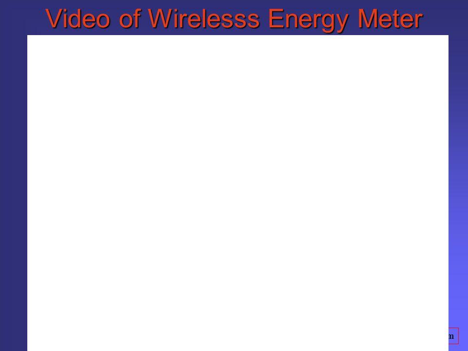 www.truepowersavers.com Video of Wirelesss Energy Meter