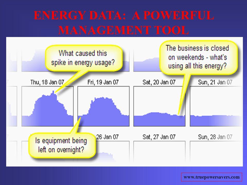 www.truepowersavers.com ENERGY DATA: A POWERFUL MANAGEMENT TOOL