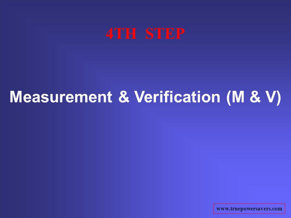 www.truepowersavers.com Measurement & Verification (M & V) 4TH STEP