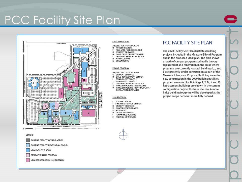PCC Facility Site Plan p a c i f i c c o a s t