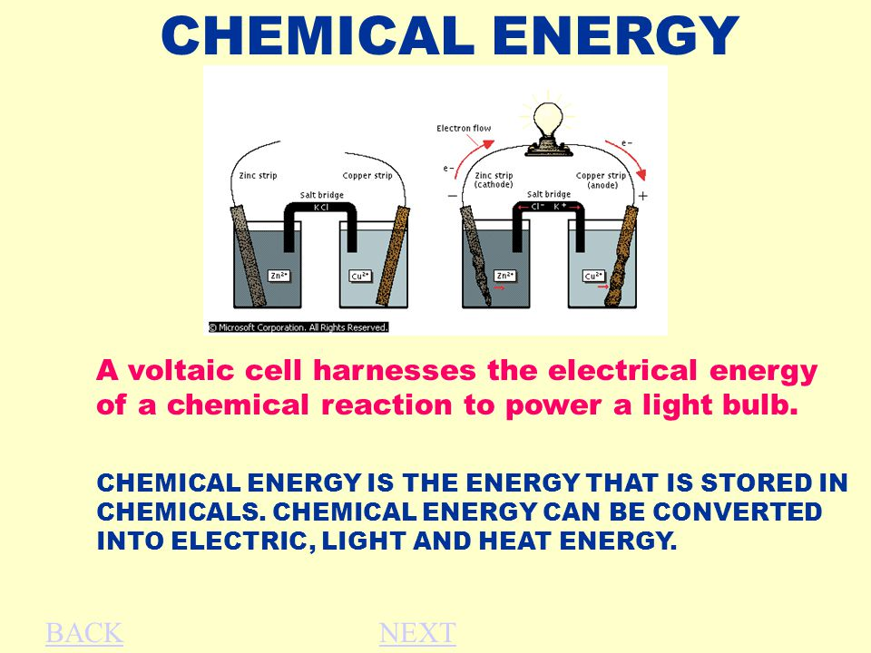 CHEMICAL ENERGY CHEMICAL ENERGY IS THE ENERGY THAT IS STORED IN CHEMICALS. CHEMICAL ENERGY CAN BE CONVERTED INTO ELECTRIC, LIGHT AND HEAT ENERGY. A vo