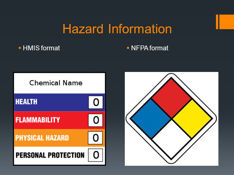 Hazard Information HMIS format NFPA format
