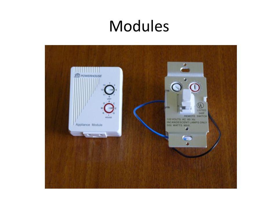Modules