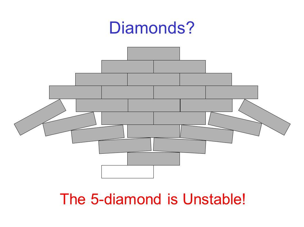 Diamonds The 5-diamond is Unstable!