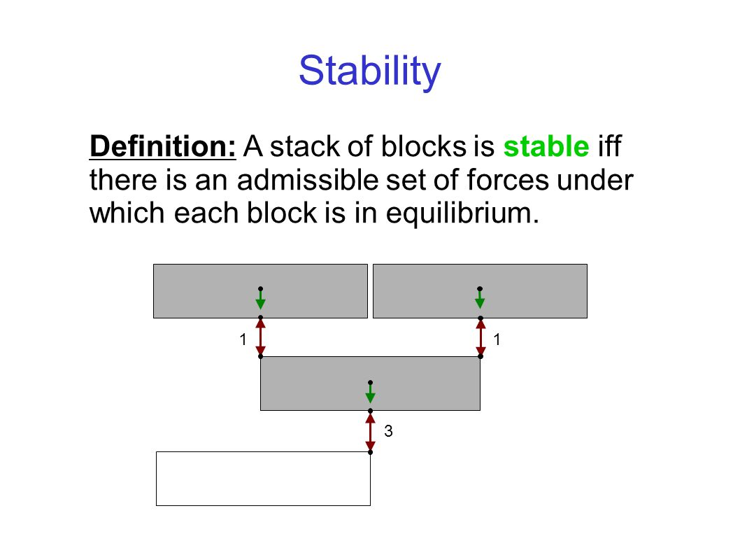Stability Definition: A stack of blocks is stable iff there is an admissible set of forces under which each block is in equilibrium.