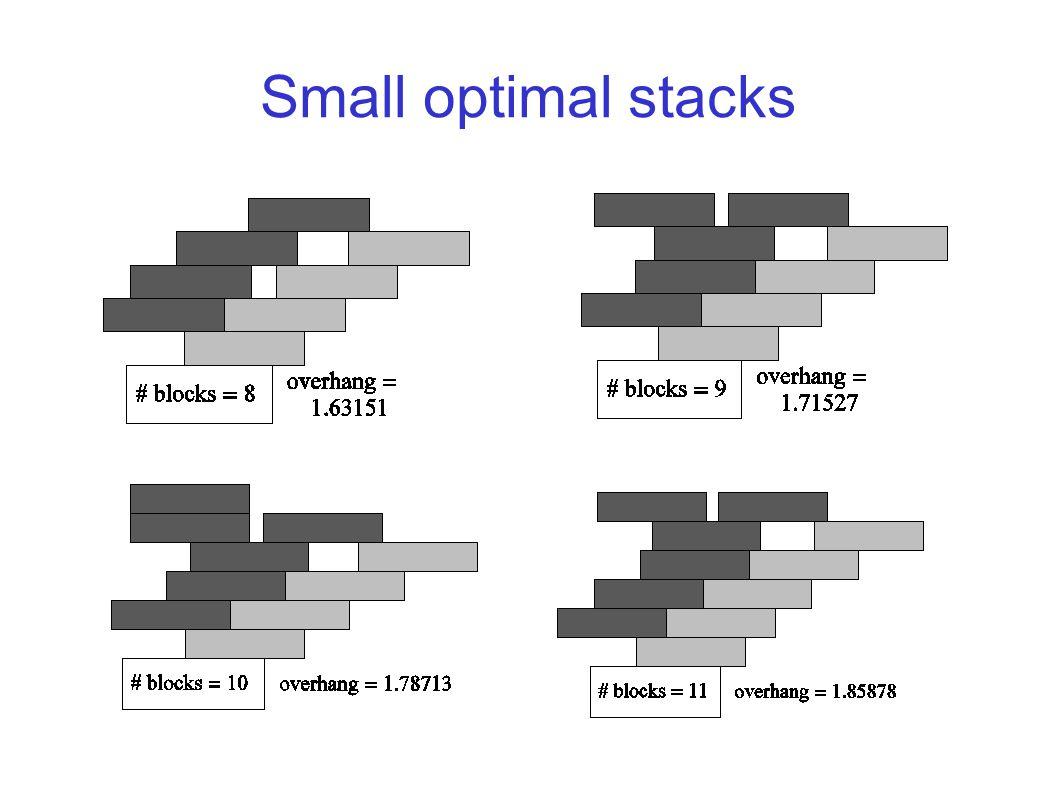 Small optimal stacks