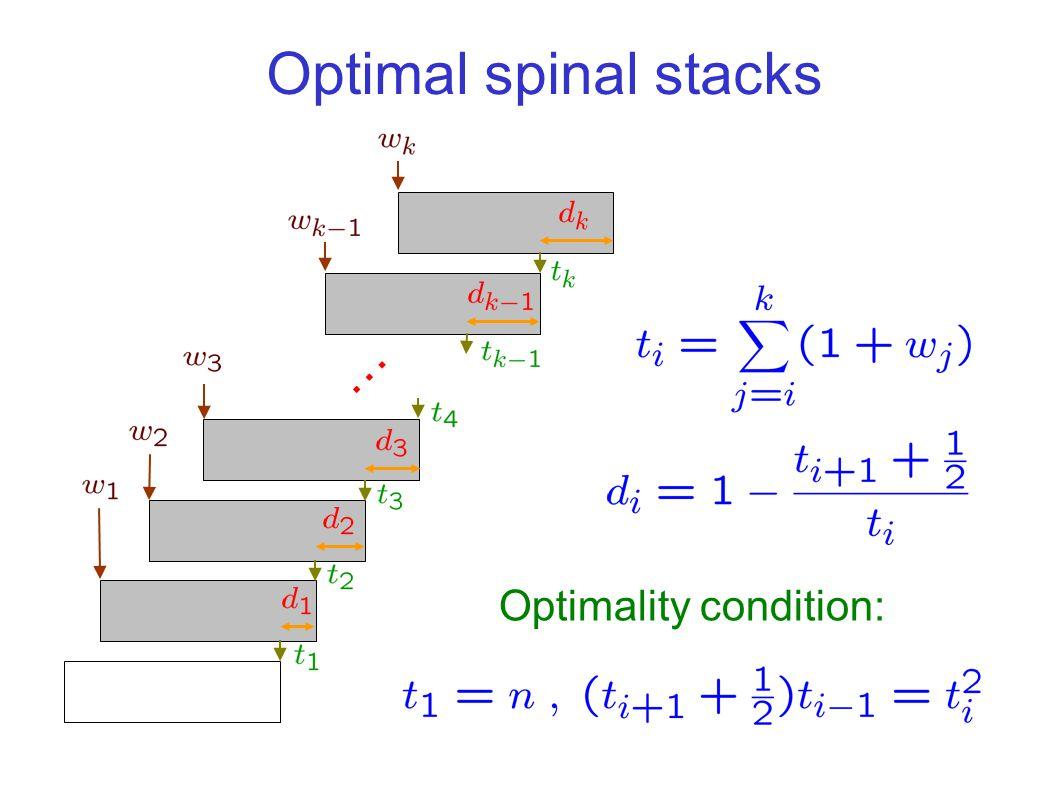 … Optimality condition: