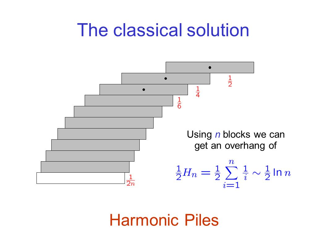 Is the classical solution optimal? Obviously not!