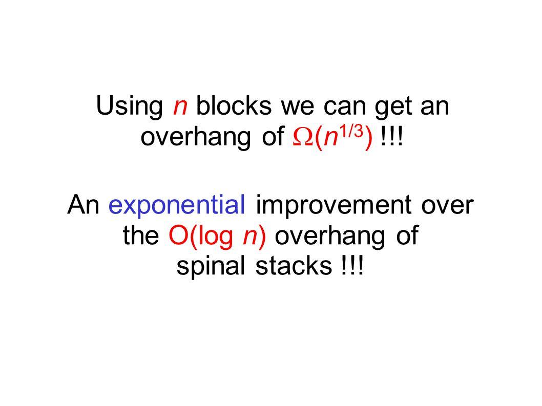 Using n blocks we can get an overhang of (n 1/3 ) !!.