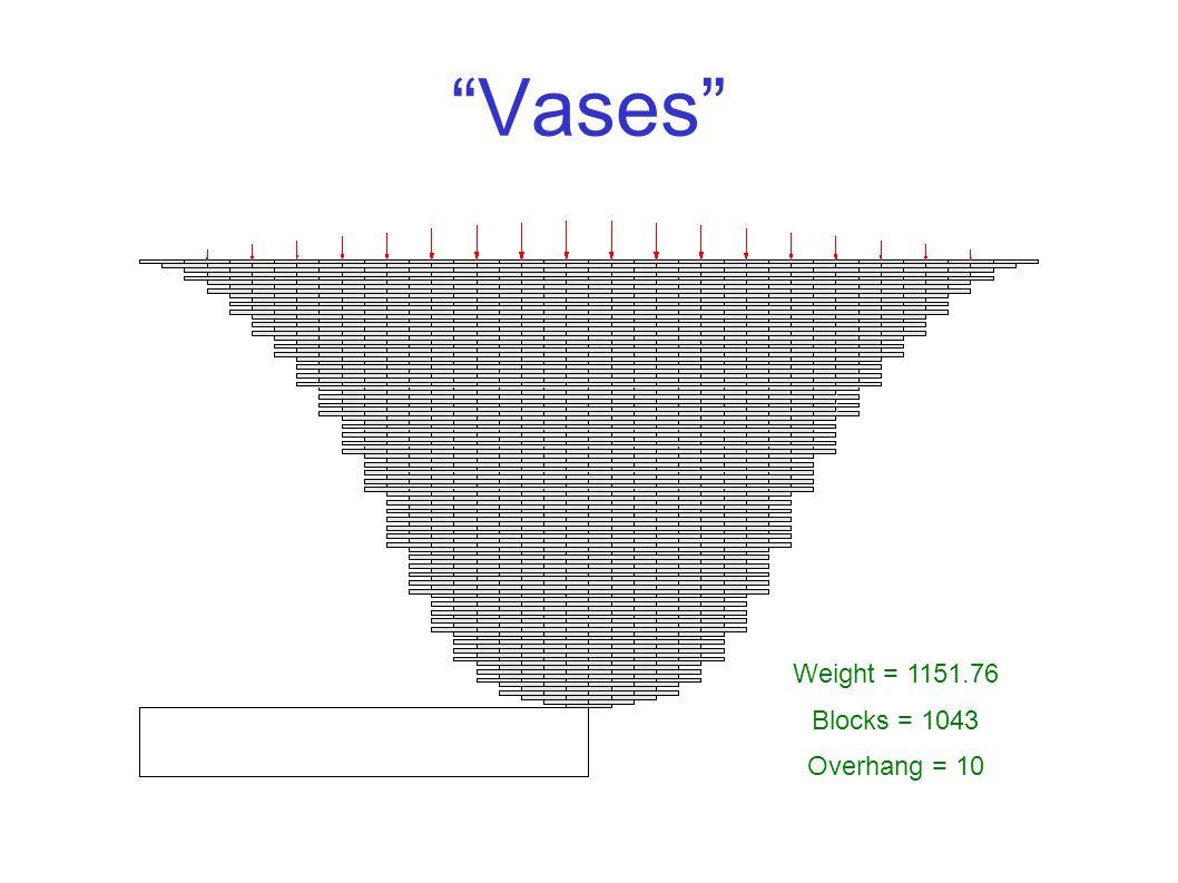 Vases Weight = 1151.76 Blocks = 1043 Overhang = 10