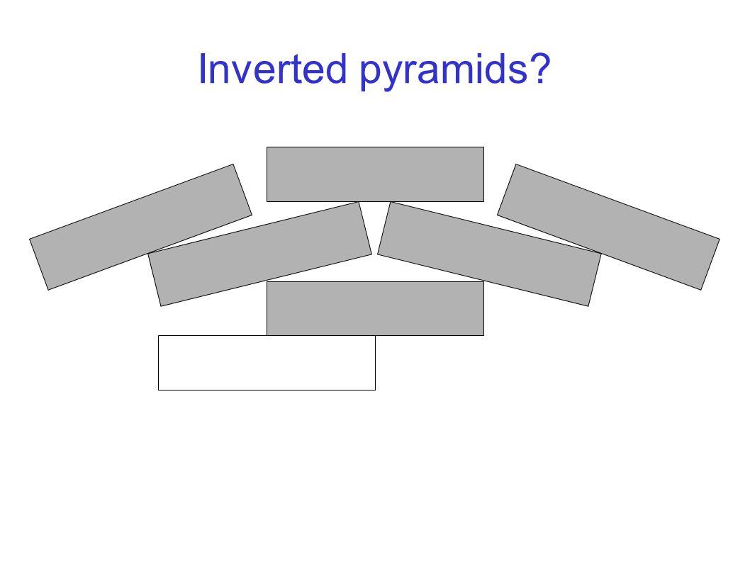Inverted pyramids
