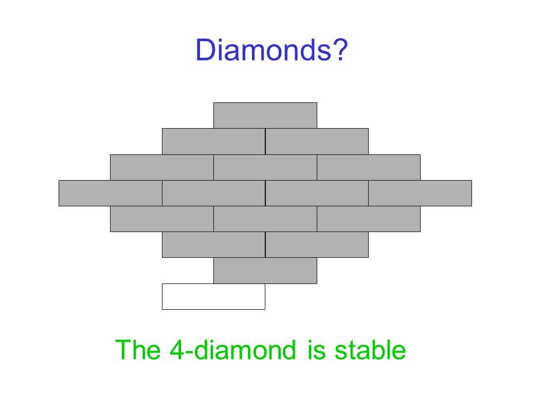 Diamonds The 4-diamond is stable