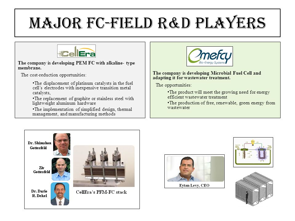 Major FC-field R&D players The company is developing PEM FC with alkaline- type membrane. The cost-reduction opportunities: The displacement of platin