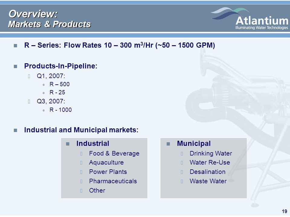 19 Overview: Markets & Products n R – Series: Flow Rates 10 – 300 m 3 /Hr (~50 – 1500 GPM) n Products-In-Pipeline: Q1, 2007: l R – 500 l R - 25 Q3, 2007: l R n Industrial and Municipal markets: n Municipal Drinking Water Water Re-Use Desalination Waste Water n Industrial Food & Beverage Aquaculture Power Plants Pharmaceuticals Other