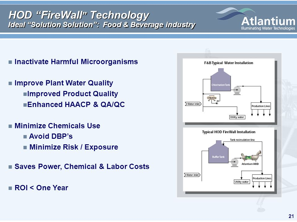 21 HOD FireWall Technology Ideal Solution Solution: Food & Beverage industry n Inactivate Harmful Microorganisms n Improve Plant Water Quality n Impro