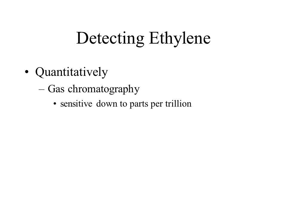 Detecting Ethylene Quantitatively –Gas chromatography sensitive down to parts per trillion