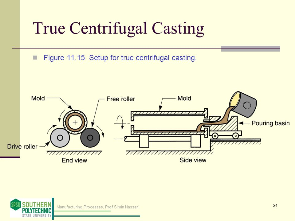 Manufacturing Processes, Prof Simin Nasseri True Centrifugal Casting Figure 11.15 Setup for true centrifugal casting.
