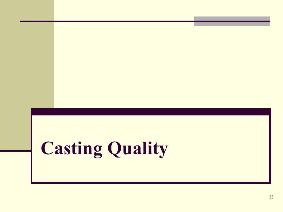 33 Casting Quality