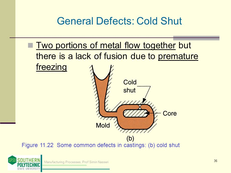 Manufacturing Processes, Prof Simin Nasseri Two portions of metal flow together but there is a lack of fusion due to premature freezing Figure 11.22 Some common defects in castings: (b) cold shut General Defects: Cold Shut 36