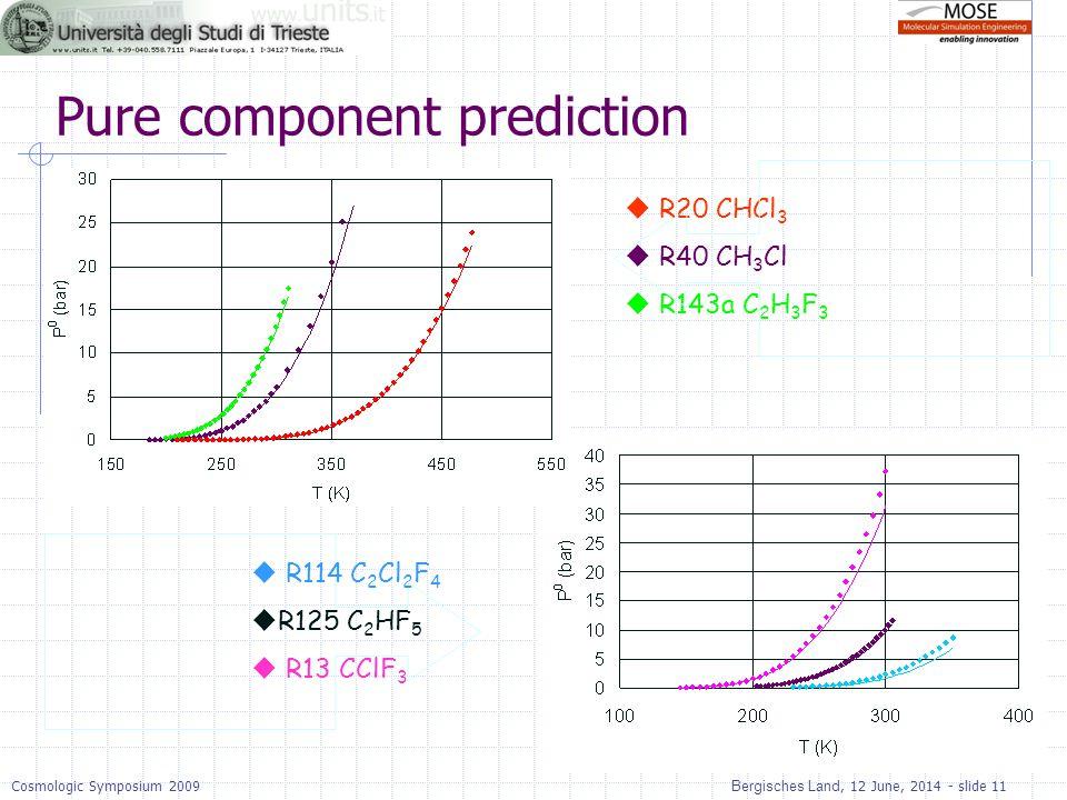 Bergisches Land, 12 June, 2014 - slide 11Cosmologic Symposium 2009 R20 CHCl 3 R40 CH 3 Cl R143a C 2 H 3 F 3 R114 C 2 Cl 2 F 4 R125 C 2 HF 5 R13 CClF 3