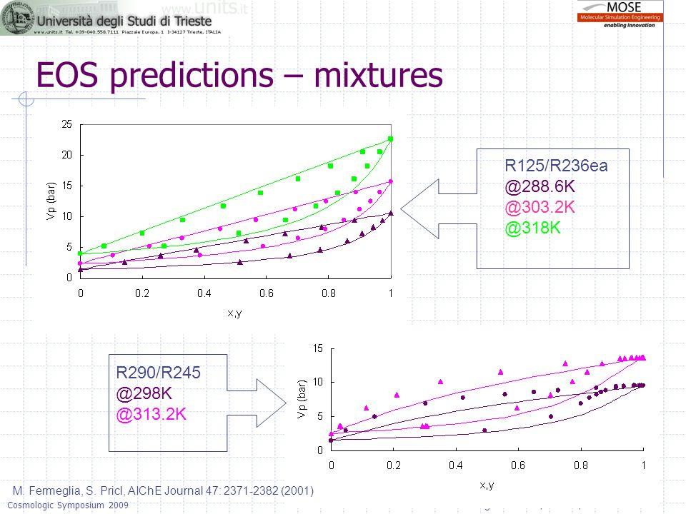 Bergisches Land, 12 June, 2014 - slide 13Cosmologic Symposium 2009 R125/R236ea @288.6K @303.2K @318K R290/R245 @298K @313.2K EOS predictions – mixture