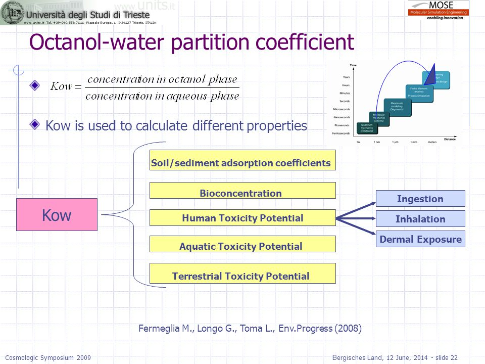 Bergisches Land, 12 June, 2014 - slide 22Cosmologic Symposium 2009 Octanol-water partition coefficient Kow is used to calculate different properties S
