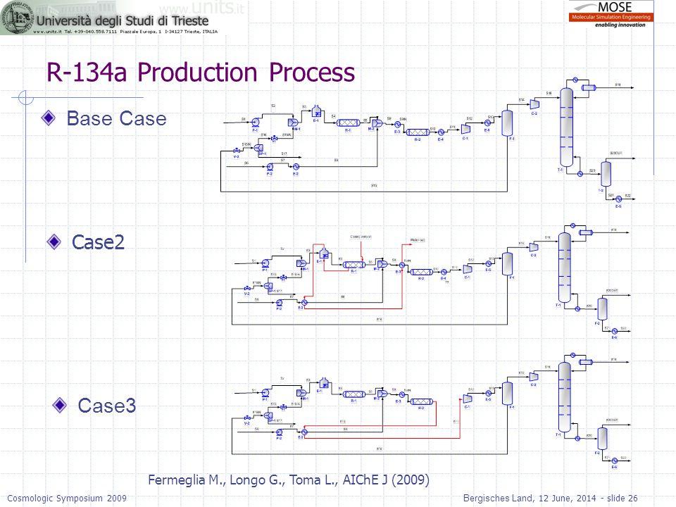 Bergisches Land, 12 June, 2014 - slide 26Cosmologic Symposium 2009 R-134a Production Process Case2 Case3 Base Case Fermeglia M., Longo G., Toma L., AI