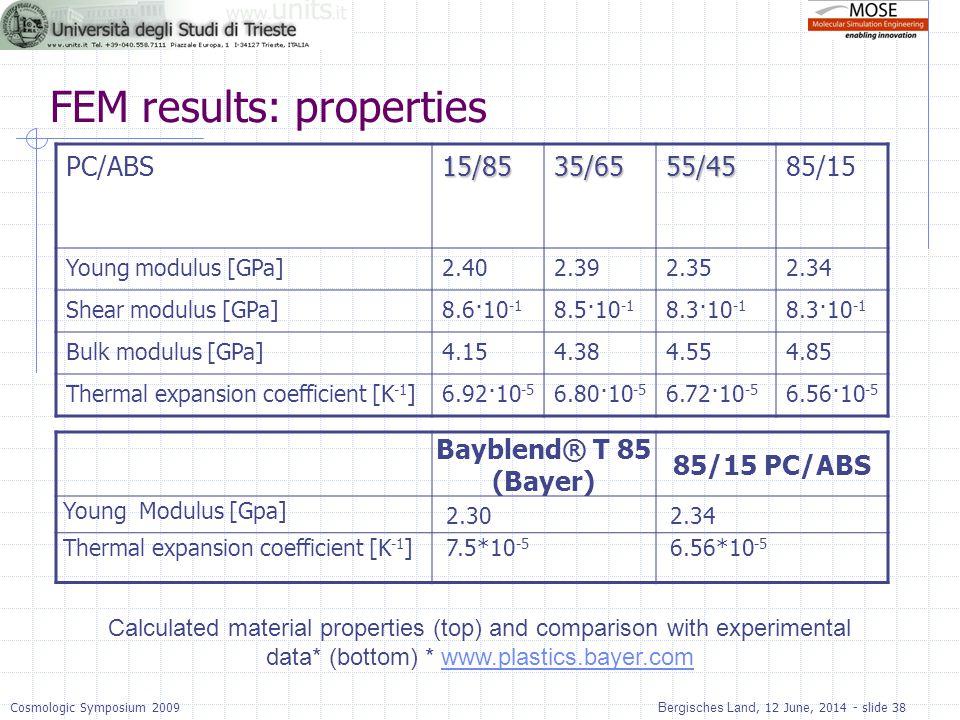 Bergisches Land, 12 June, 2014 - slide 38Cosmologic Symposium 2009 FEM results: properties PC/ABS15/8535/6555/4585/15 Young modulus [GPa]2.402.392.352