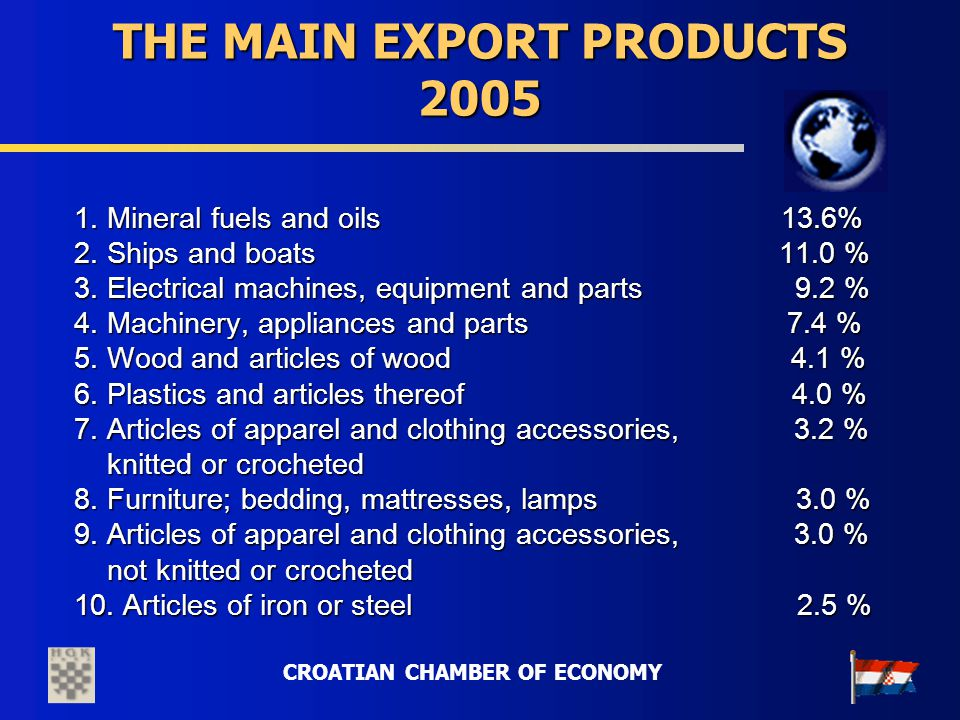 CROATIAN CHAMBER OF ECONOMY THE MAIN EXPORT PRODUCTS 2005 1. Mineral fuels and oils 13.6% 2. Ships and boats 11.0 % 3. Electrical machines, equipment